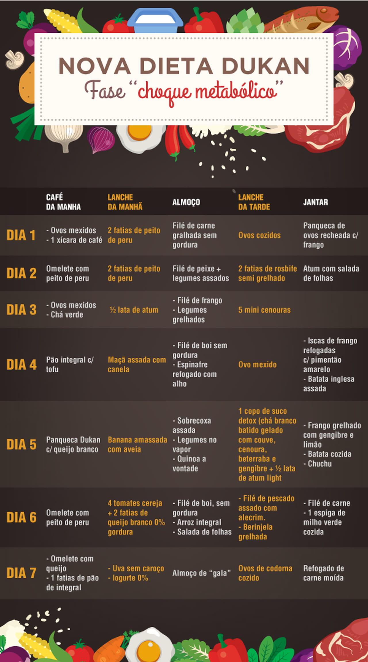Nova Dieta Dukan Confira O Passo A Passo E Sugestao De Cardapio
