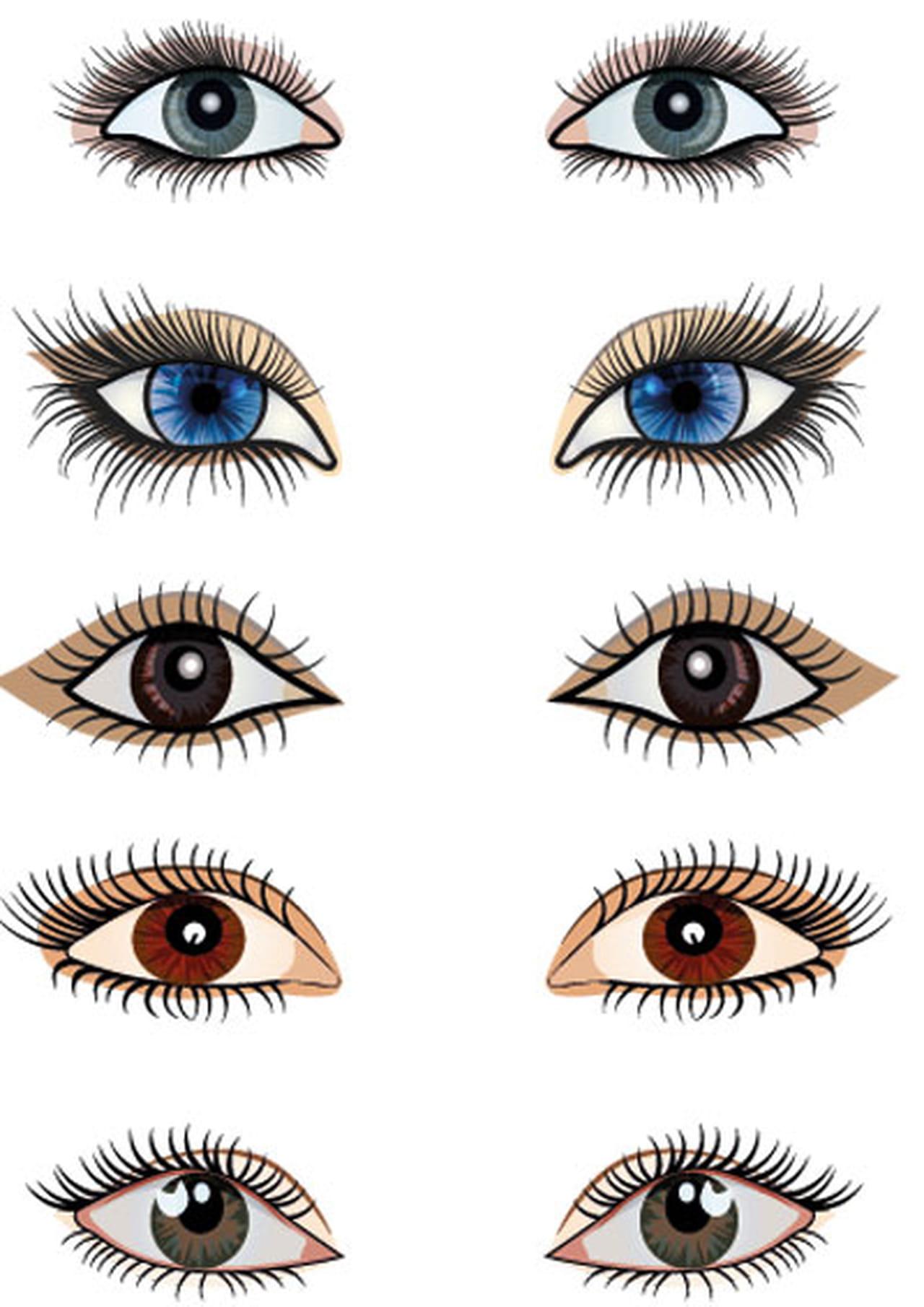 ما هي أشكال العيون والمكياج المناسب لها