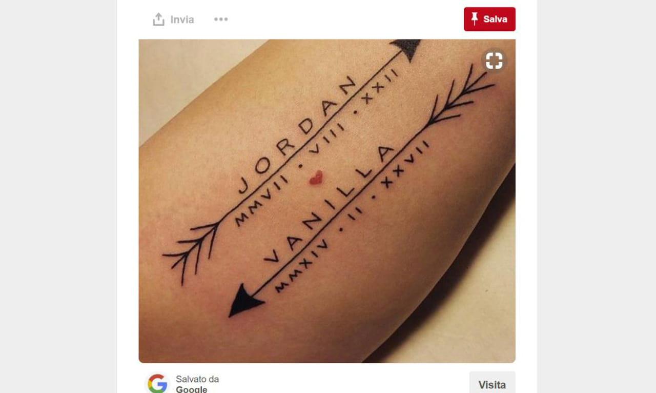 Tatuaggi dedicati ai figli idee dolci ed originali for Idee tatuaggi nomi figli